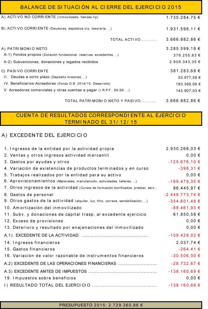 informe-anual-2015-xa-imprenta